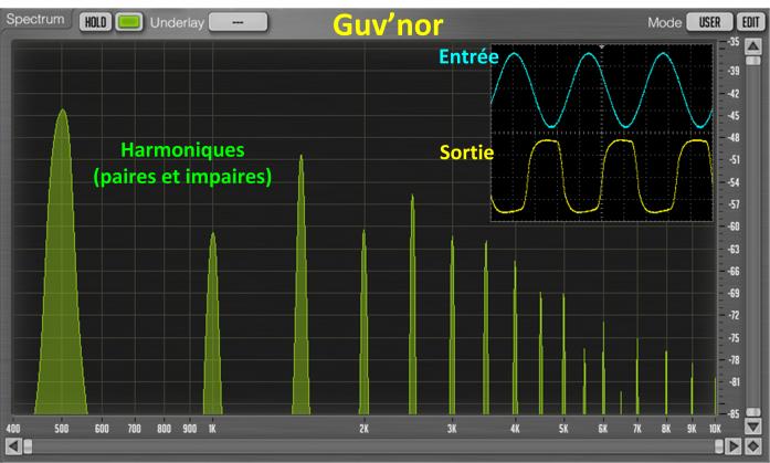 Guvnor-Signal