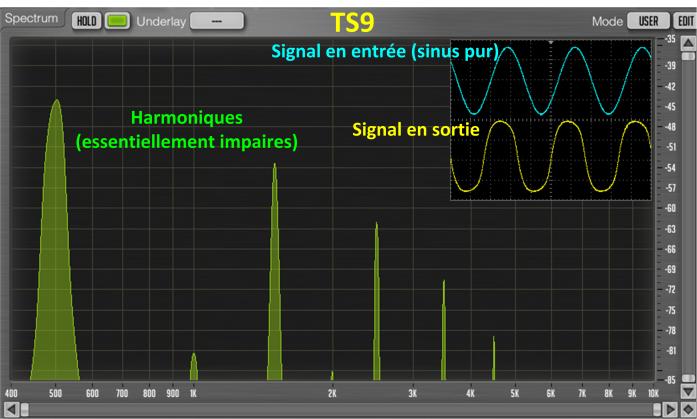 TS9-Signal